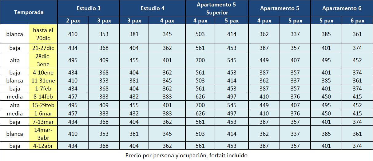Apartamentos y estudios en Andorra. Pas de la casa. Ofertas de ski
